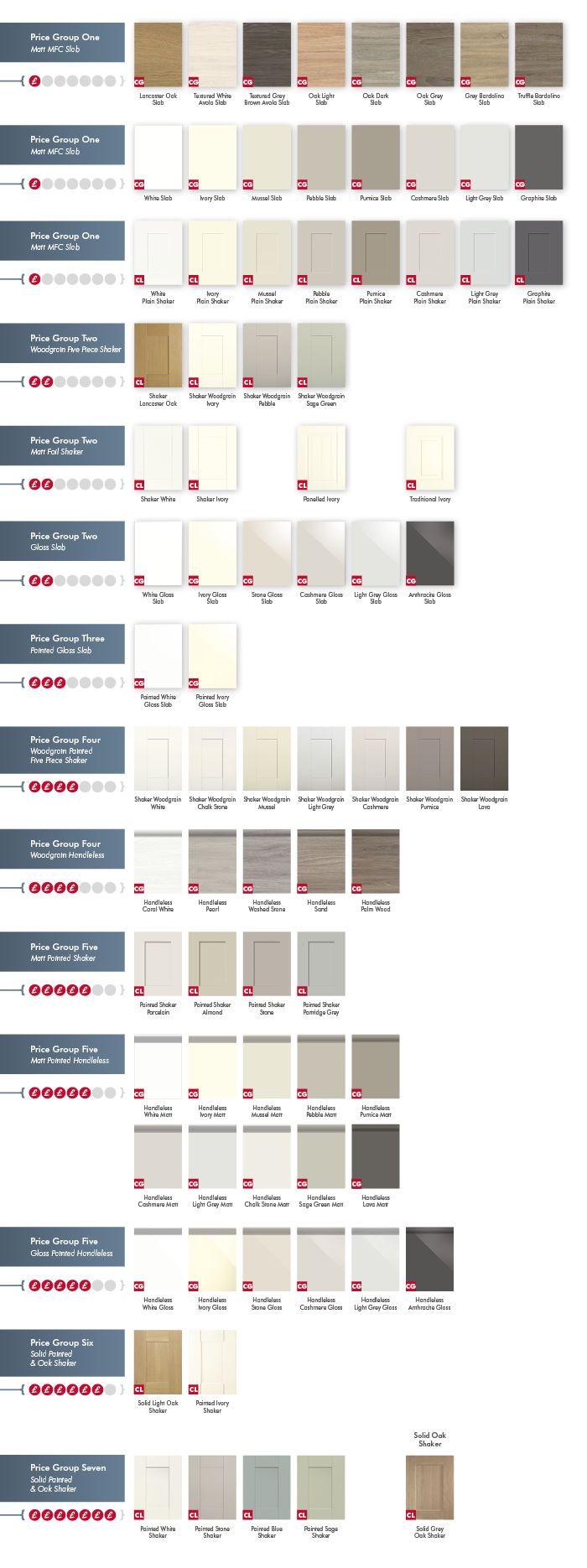 Choose Your Door Finishes